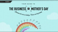 Your guide to the business of Mother's Day {Infographic} by @ShelfInc