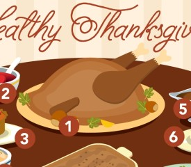 The eco-friendly guide to a healthy Thanksgiving meal {Infographic}