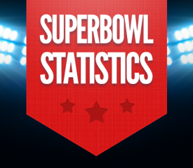 Super Bowl facts and statistics {Infographic}
