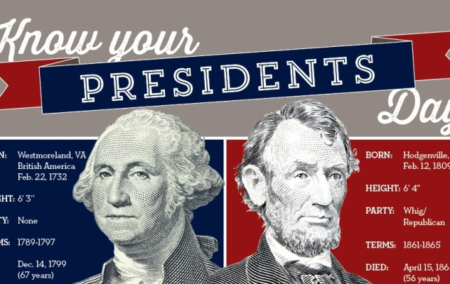 Presidents' Day trivia: Washington and Lincoln {Infographic}