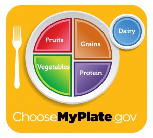 Create a salad bar for kids: MyPlate themes | Choose MyPlate USDA | The Momiverse | Article by Cheryl Tallman