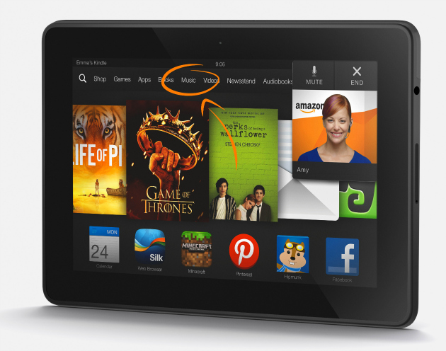 Amazon Kindle Fire HDX | The Momiverse