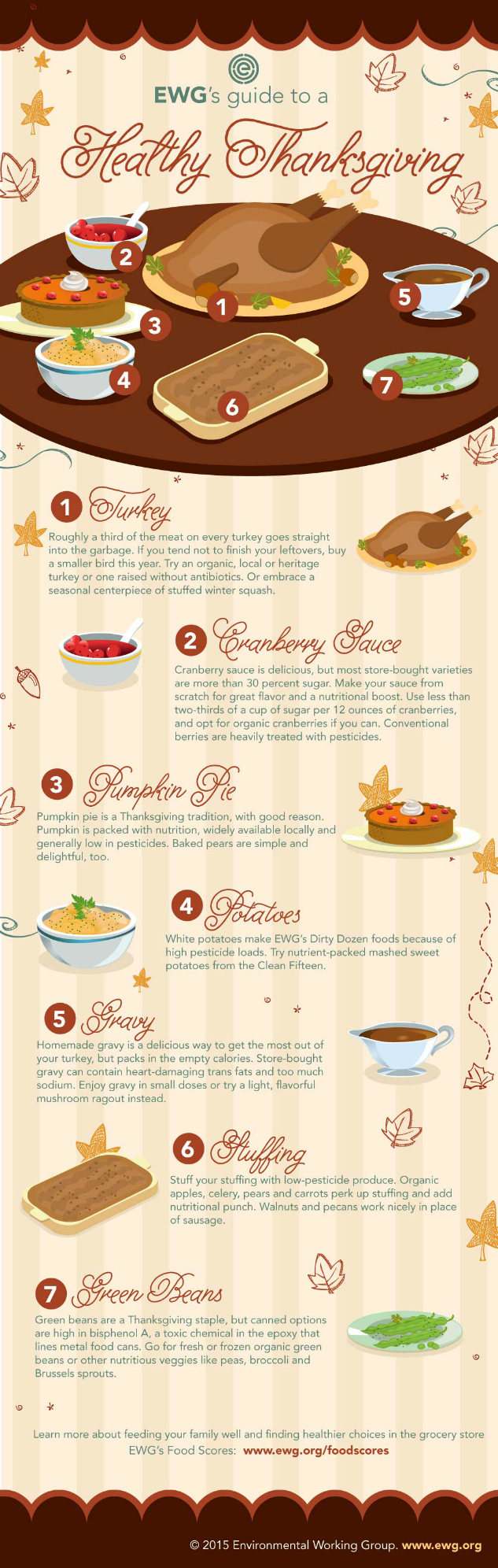 Eco-friendly guide to a healthy Thanksgiving meal | The Momiverse